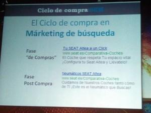 Fase Compra y Post Compra - @kokebcn (Congreso Web Zaragoza)