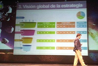 Purchase Funnel - Tristan Elosegui (Congreso Web de Zaragoza)Purchase Funnel - Tristan Elosegui (Congreso Web de Zaragoza)