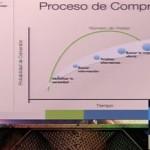 CRO: Cómo mejorar la conversión (II)
