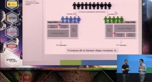 CRO en Congreso Web Zaragoza - Testing
